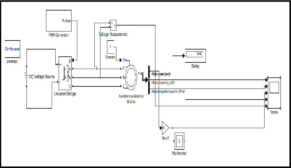 Figure 1 3 from Comparative Study of Induction Motor Starters using