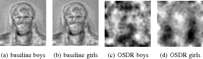 Figure 2 for Online Supervised Subspace Tracking