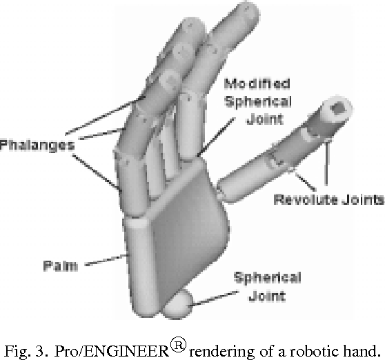 Fig. 3. Pro/ENGINEER©R rendering of a robotic hand.