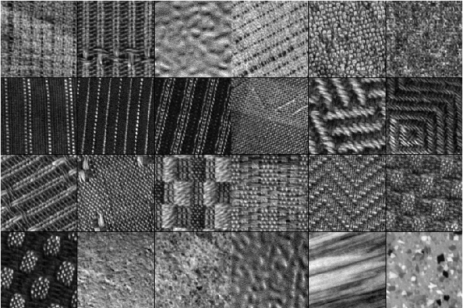 Figure 3 for Learning rotation invariant convolutional filters for texture classification
