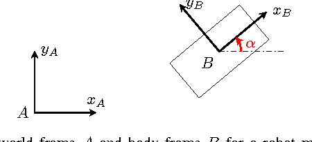 Figure 3 for Time Derivative of Rotation Matrices: A Tutorial