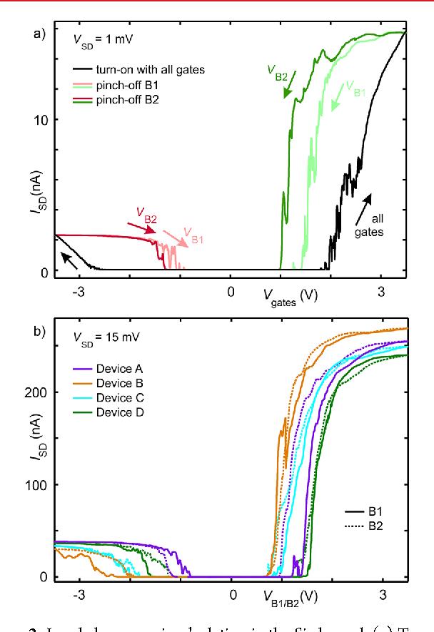 Electron Hole Confinement Symmetry In Silicon Quantum Dots