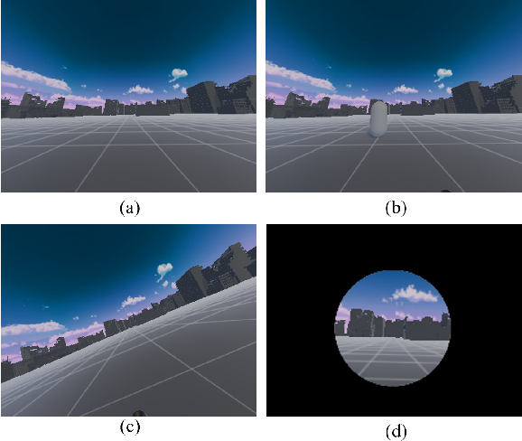 Figure 4 from Virtual Reality Sickness Predictor: Analysis