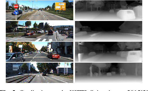 Figure 3 for Deep feature fusion for self-supervised monocular depth prediction