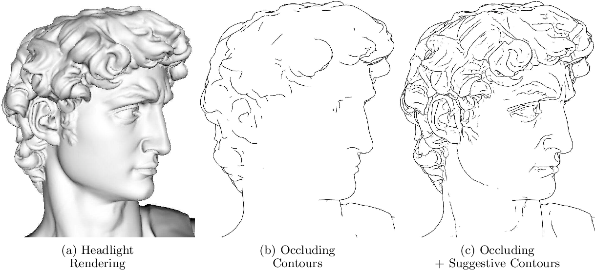 Figure 3 for Why Do Line Drawings Work? A Realism Hypothesis