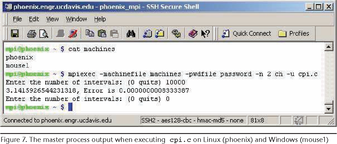Figure 7 from Ch MPI: Interpretive Parallel Computing in C