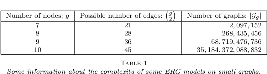 Figure 1 for On the Geometry of Discrete Exponential Families with Application to Exponential Random Graph Models