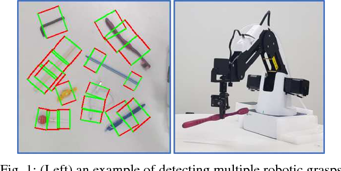 Figure 1 for Real-Time, Highly Accurate Robotic Grasp Detection using Fully Convolutional Neural Networks with High-Resolution Images