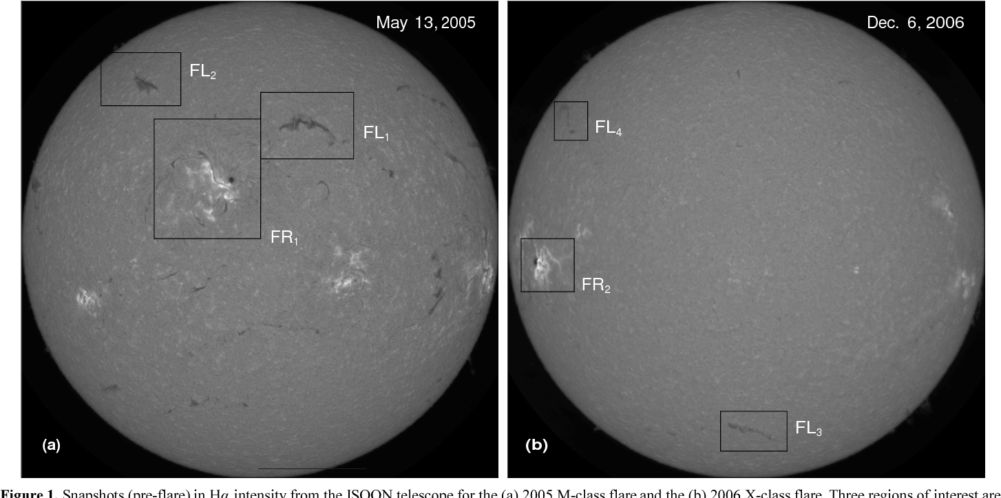 "Figure 1. Snapshots (pre-flare) in Hα intensity from the ISOON telescope for the (a) 2005 M-class flare and the (b) 2006 X-class flare. Three regions of interest are marked for each event, where ""FR"" denotes a flaring region and ""FL"" denotes a filament."