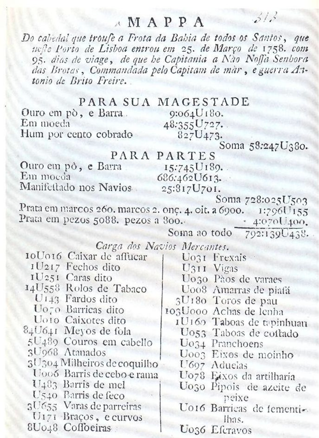Brazilian Gold and the Lisbon Mint House (1720-1807)