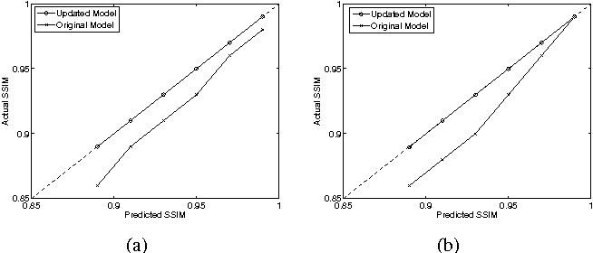 Figure 6 From Constant Frame Quality Control For H264avc