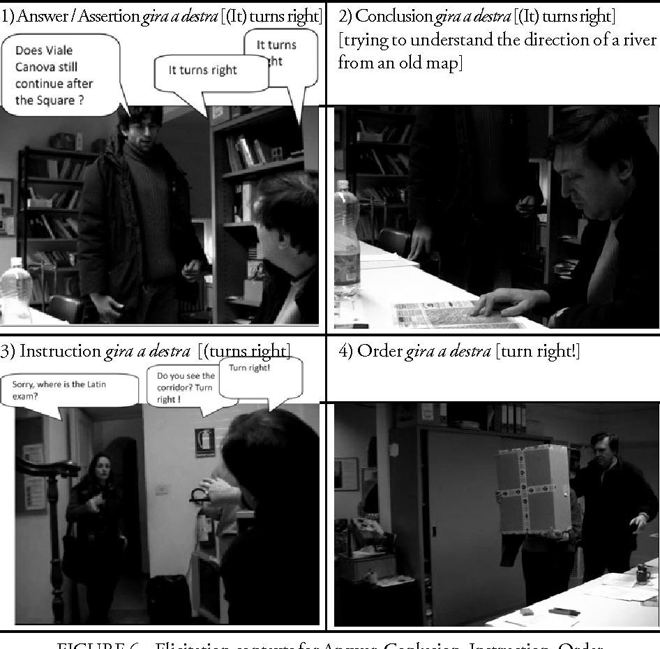 FIGURE 6 - Elicitation contexts for Answer, Conlusion, Instruction, Order