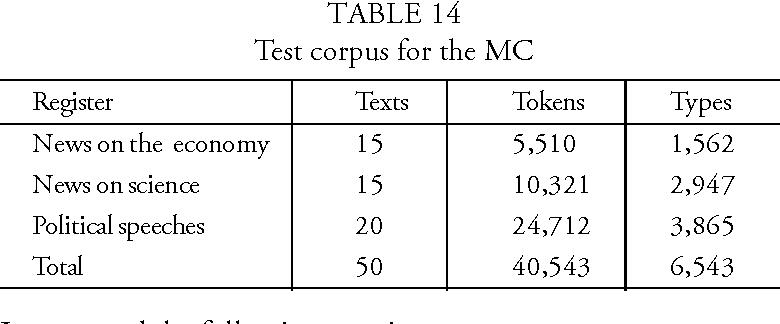TABLE 14 Test corpus for the MC