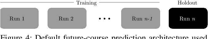 Figure 4 for MORF: A Framework for Predictive Modeling and Replication At Scale With Privacy-Restricted MOOC Data