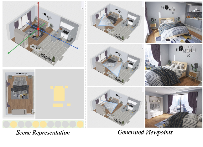 Figure 4 for 3D-FRONT: 3D Furnished Rooms with layOuts and semaNTics
