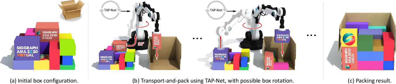 Figure 1 for TAP-Net: Transport-and-Pack using Reinforcement Learning