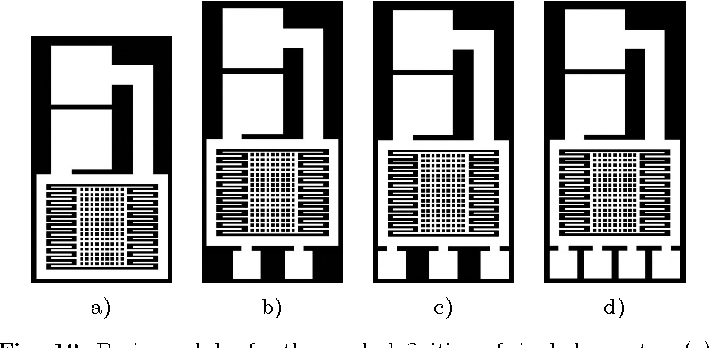 Fig. 13. Basic modules for the mask definition of single harvesters (a), one-axis (b), two-axis (c) and three-axis (d) inertial sensors.