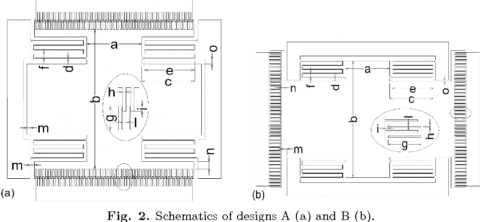 Fig. 2. Schematics of designs A (a) and B (b).