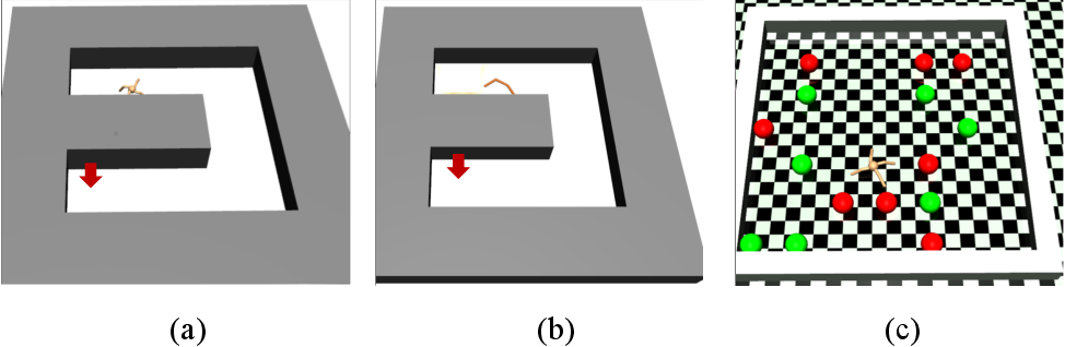 Figure 2 for Hierarchical Reinforcement Learning with Advantage-Based Auxiliary Rewards