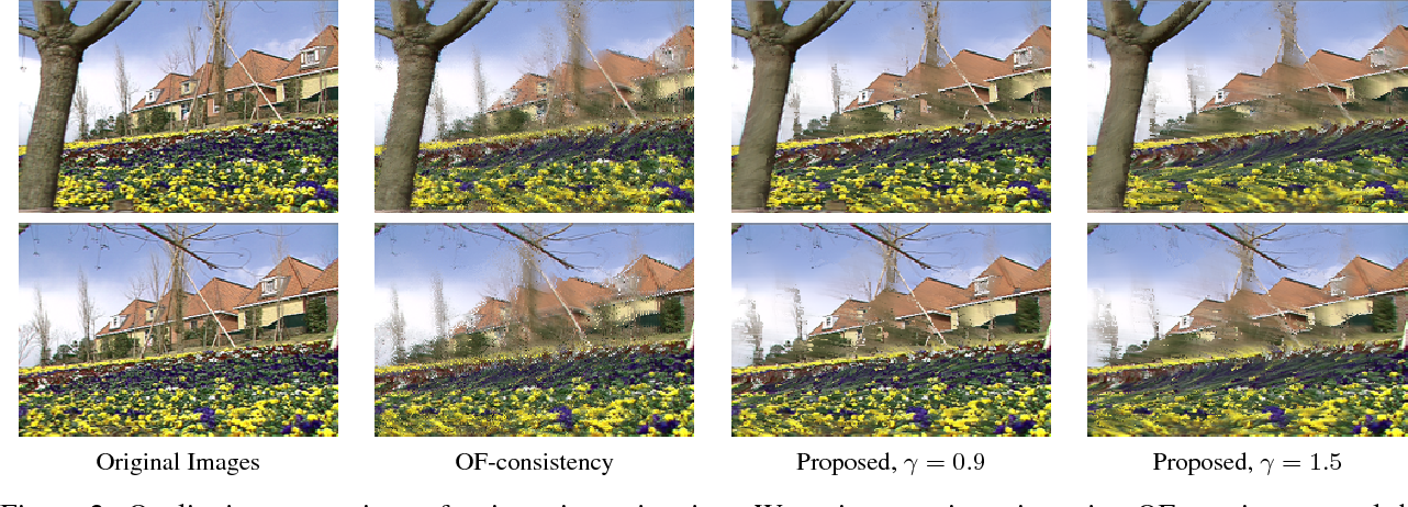 Figure 2 for Super-Trajectories: A Compact Yet Rich Video Representation