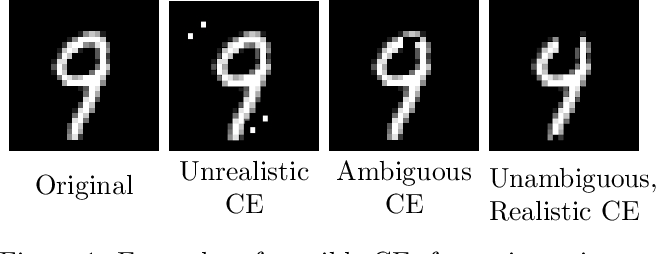 Figure 1 for Generating Interpretable Counterfactual Explanations By Implicit Minimisation of Epistemic and Aleatoric Uncertainties