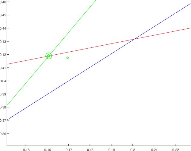 Figure 3 for Illuminant Chromaticity Estimation from Interreflections