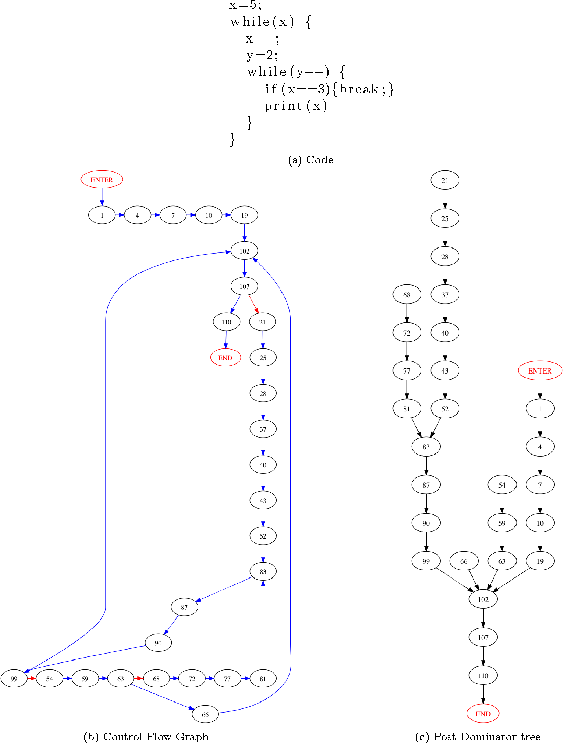 PDF] Dynamic Information Flow Labeling in JavaScript - Semantic Scholar