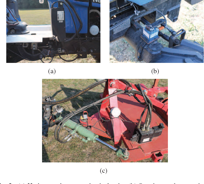 Figure 2 for Robust Tube-Based Decentralized Nonlinear Model Predictive Control of an Autonomous Tractor-Trailer System