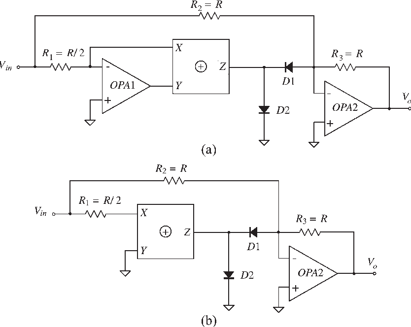Fig. 2. Improved full-wave rectifier based on Fig. 1 that employs (a) the operational conveyor and (b) a current conveyor.