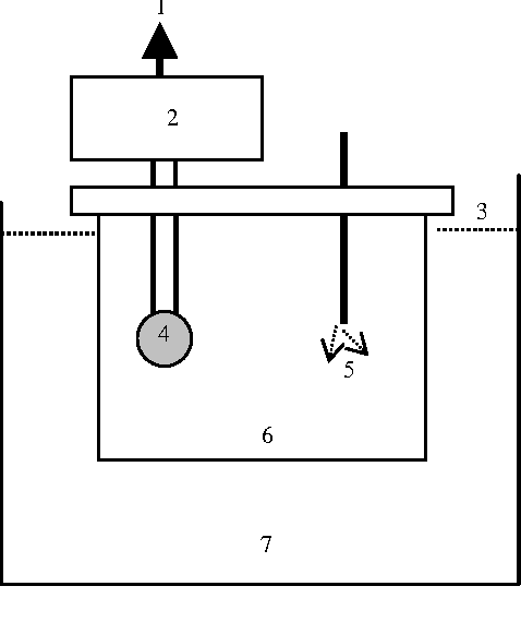 Figure 1 From Application Of A Quartz Crystal Microbalance Qcm