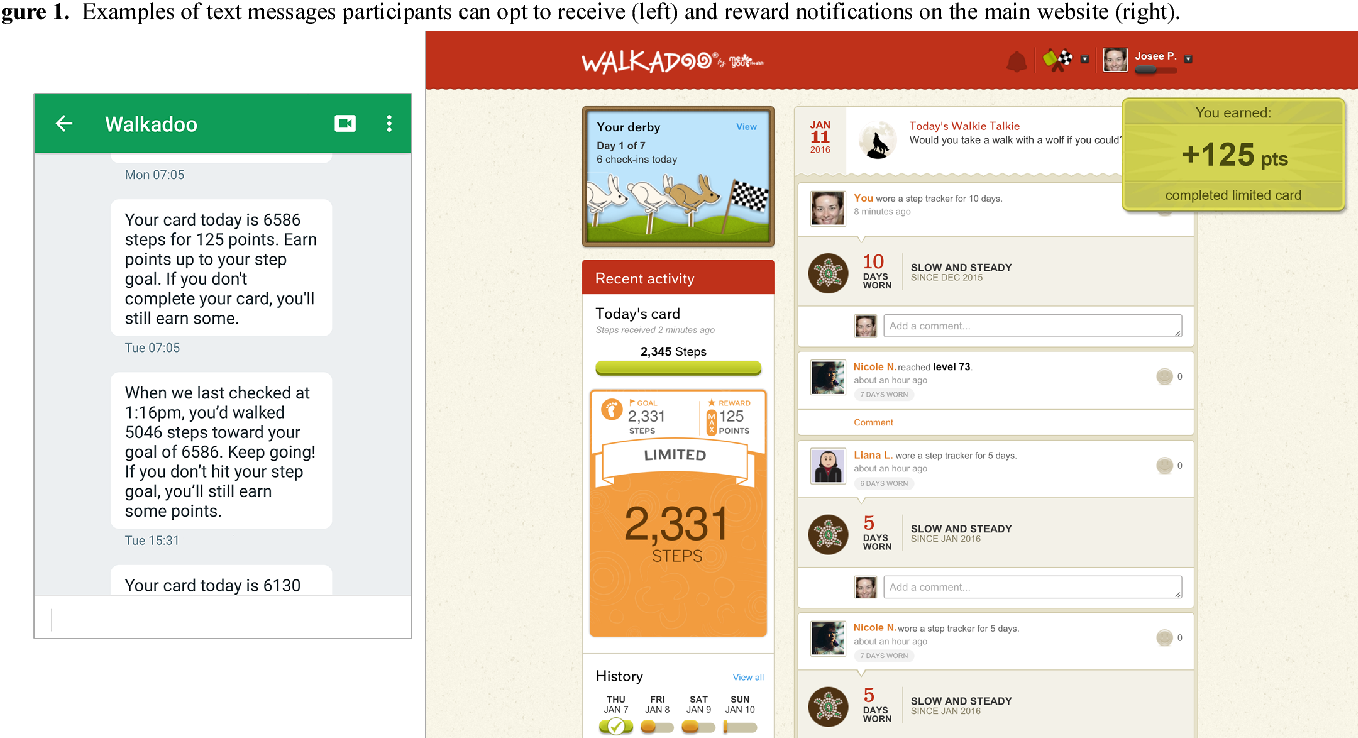 Figure 1. Examples of text messages participants can opt to receive (left) and reward notifications on the main website (right).