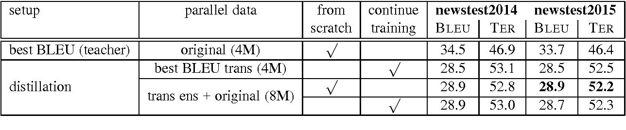 Figure 3 for Ensemble Distillation for Neural Machine Translation