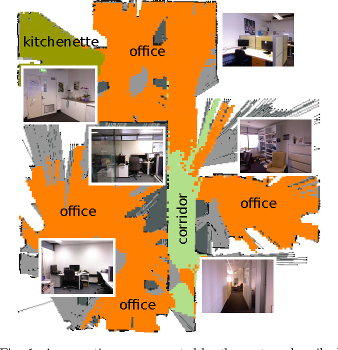 Figure 1 for Place Categorization and Semantic Mapping on a Mobile Robot