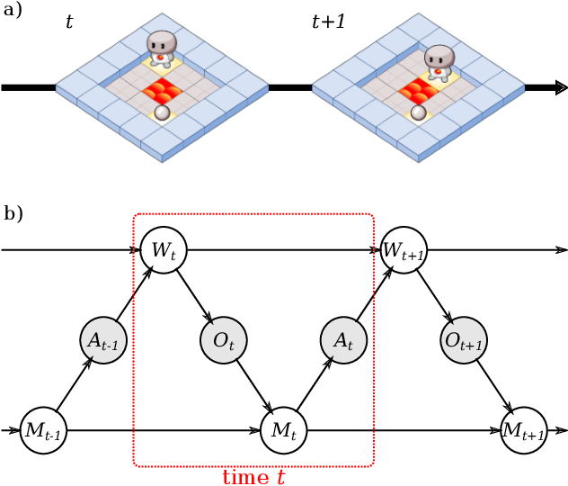 Figure 1 for Causal Analysis of Agent Behavior for AI Safety