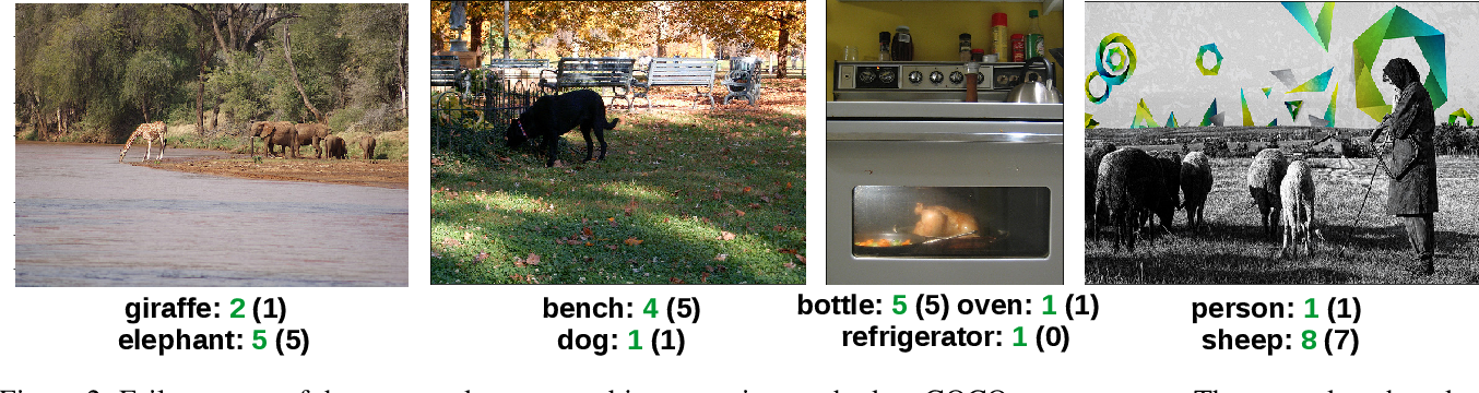 Figure 3 for Object Counting and Instance Segmentation with Image-level Supervision