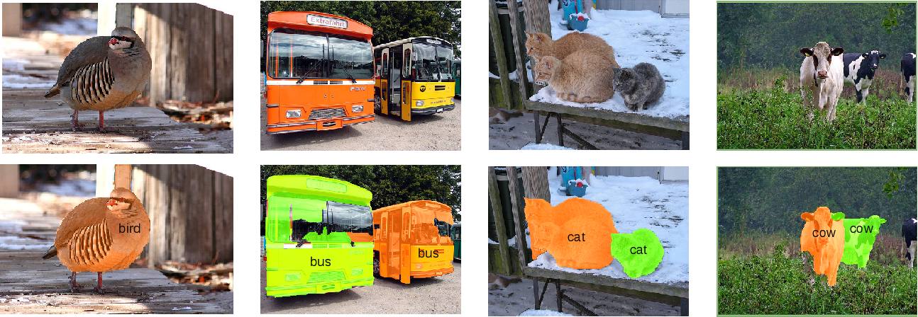 Figure 4 for Object Counting and Instance Segmentation with Image-level Supervision