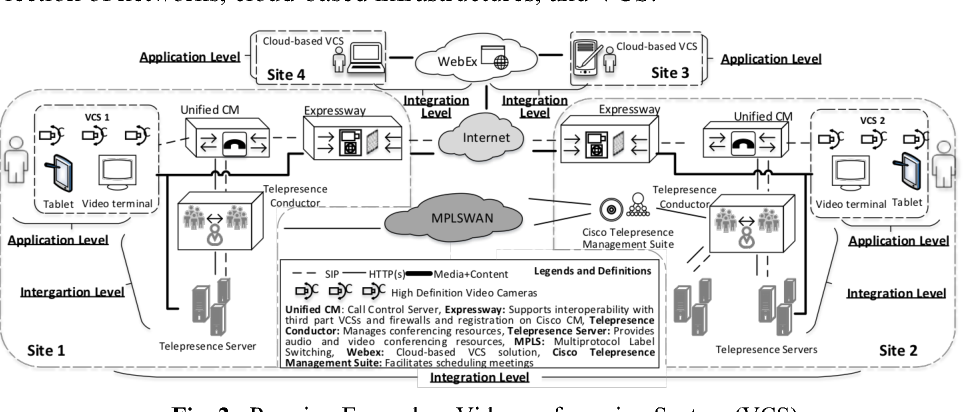 Figure 2 from Understanding Uncertainty in Cyber-Physical Systems: A