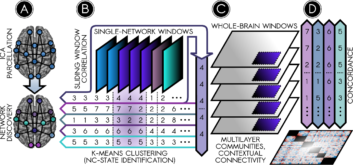 Figure 1 from Contextual connectivity: A framework for understanding
