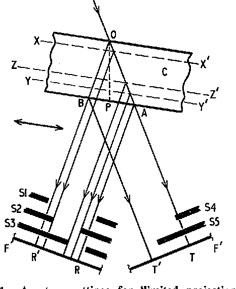 figure 1 from applications of trimited projection topographs and W-shape Beam Dimensions aperture settings for limited projection toposaphs and dkect beam topographs