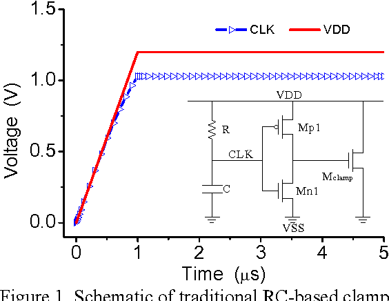 Figure 1. Schematic of traditional RC-based clamp circuit and the nodes voltage under normal operating condition