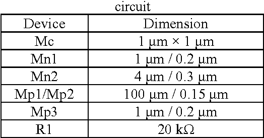 Table 1. Dimensions of the devices in the modified circuit