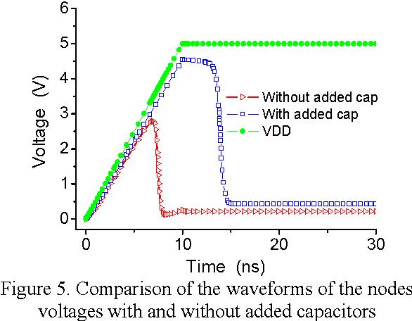 Figure 5. Comparison of the waveforms of the nodes
