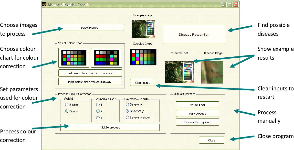 Figure 1 for Towards automated mobile-phone-based plant pathology management