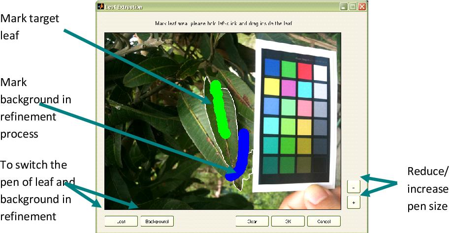Figure 4 for Towards automated mobile-phone-based plant pathology management