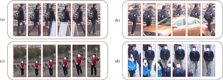 Figure 3 for Attribute-aware Identity-hard Triplet Loss for Video-based Person Re-identification