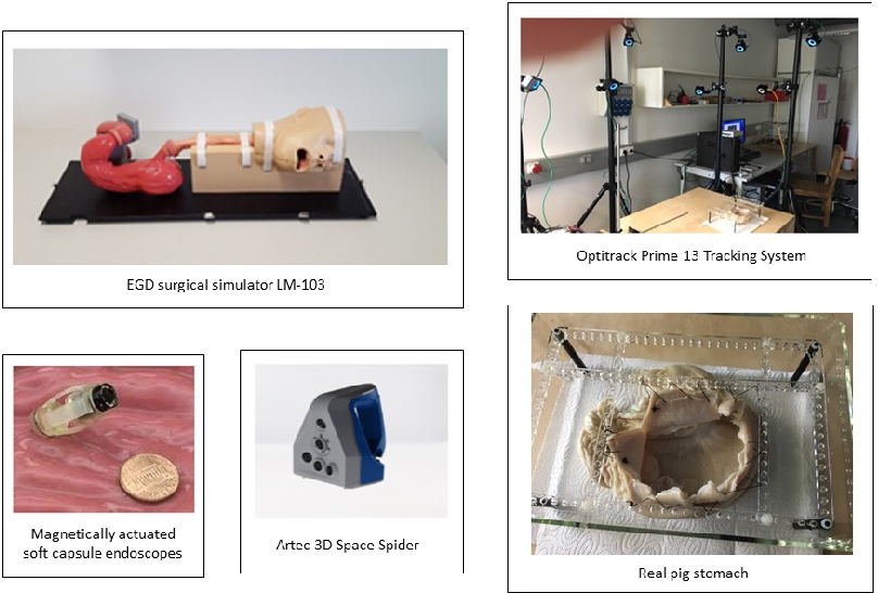 Figure 1 for Sparse-then-Dense Alignment based 3D Map Reconstruction Method for Endoscopic Capsule Robots
