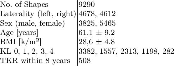 Figure 2 for Geodesic B-Score for Improved Assessment of Knee Osteoarthritis