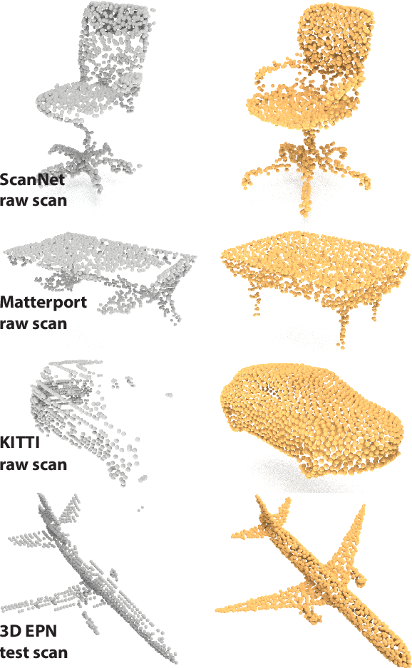 Figure 1 for Unpaired Point Cloud Completion on Real Scans using Adversarial Training