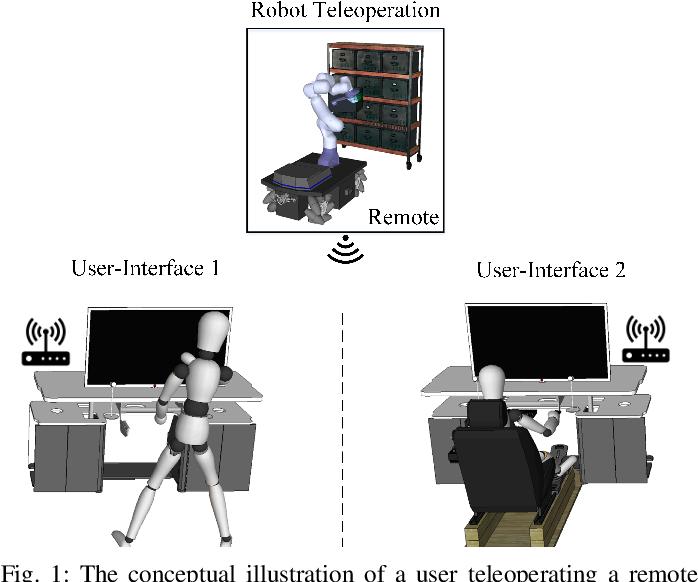 Figure 1 for Quantitative Physical Ergonomics Assessment of Teleoperation Interfaces