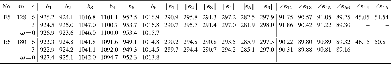 TABLE V GYROSCOPE CALIBRATION RESULTS FROM THE REDUNDANT (n = 6) AND TRIAD (n = 3) CALIBRATION METHODS WHEN C∗ IS GIVEN BY IMAGE FEATURE TRACKS